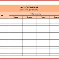 Дневник тренировок (антропометрия)