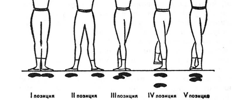 Позиции ног в боди-балет